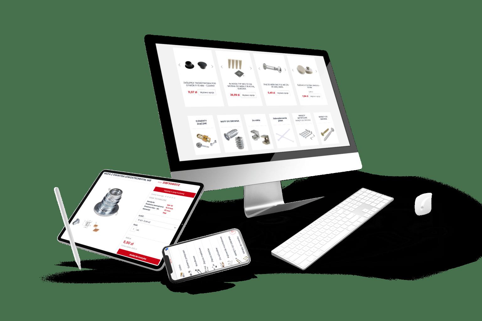 sprzedaż e-commerce roas