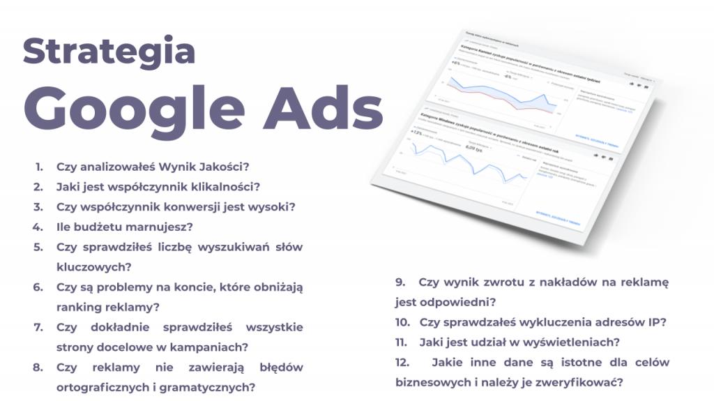strategia google ads